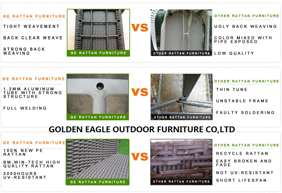 Quality comparison with different material and workmanship