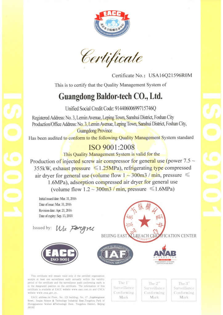 ISO Quality Management system standard ISO9001:2008