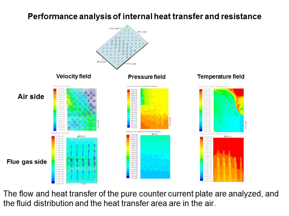 Performance analysis of internal heat transfer and resistance