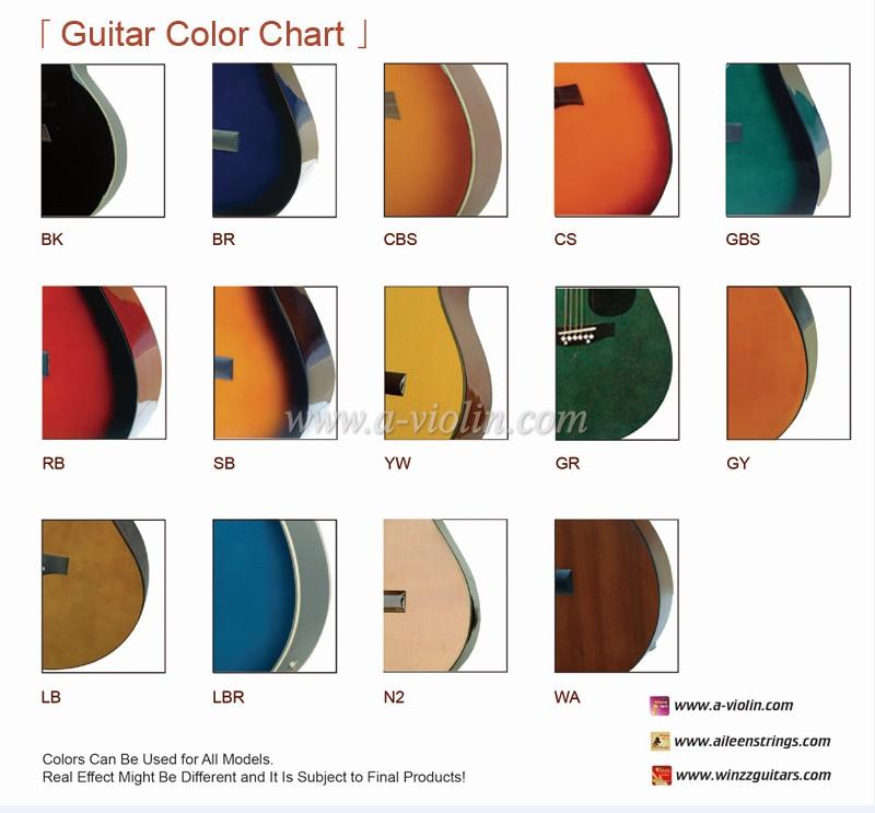 Acoustic Guitar & Classical Guitar Color Chart