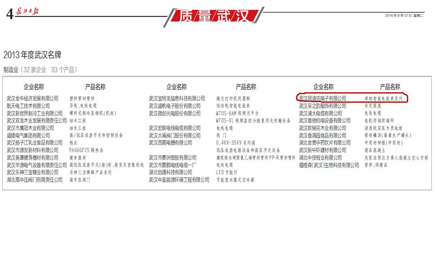 RADARKING Awarded as '2013 Wuhan Brand'