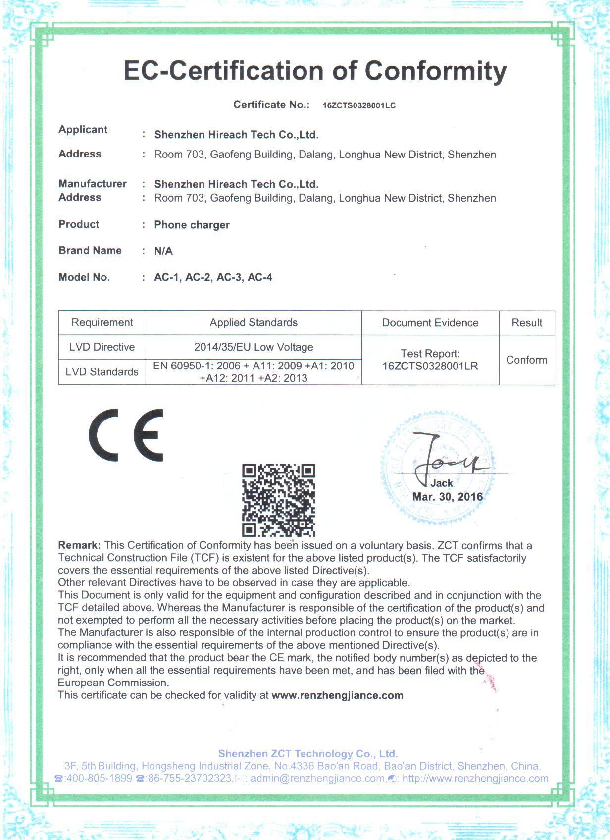 CE certificate, CE-LVD
