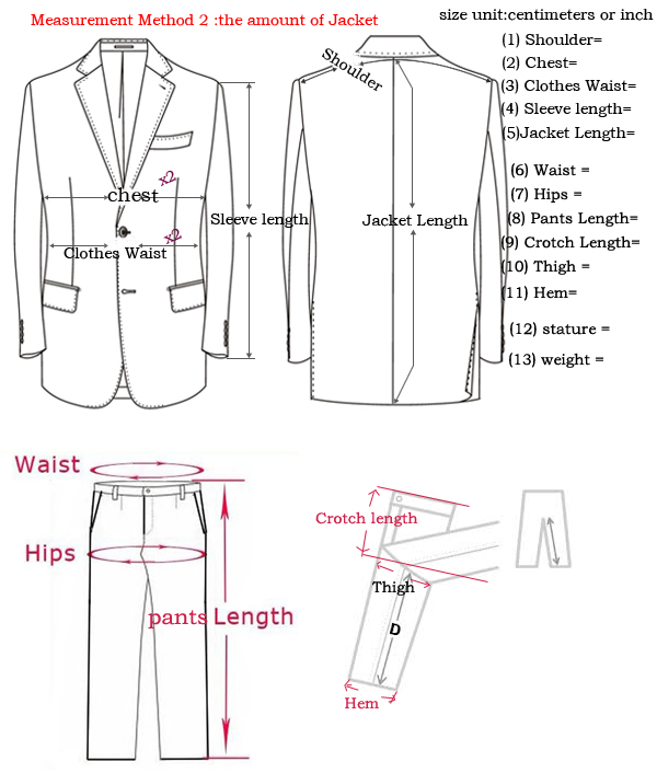 Men's Suit & Sport Coat Fit Guide There are two essential components when it comes to buying a suit: fit and size. Fit is the overall shape of that particular suit.
