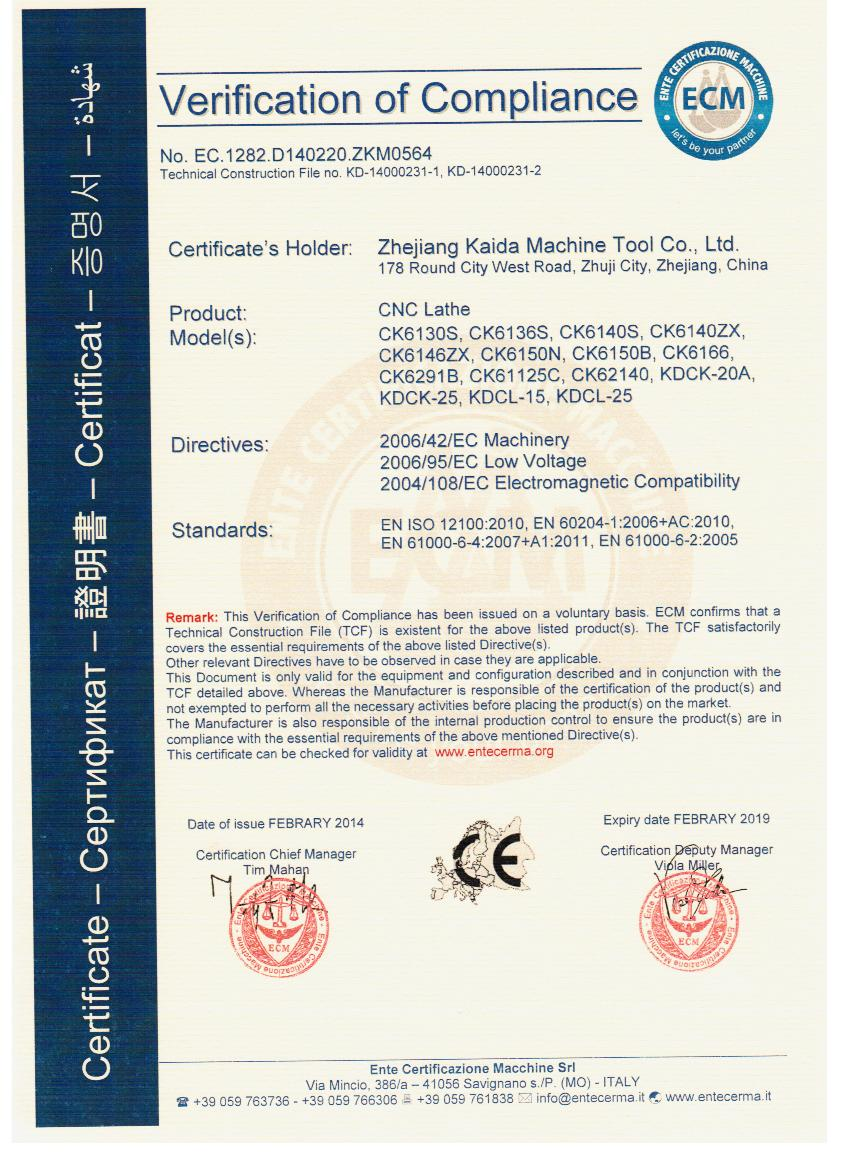 PRODUCTS CERTIFICATE S