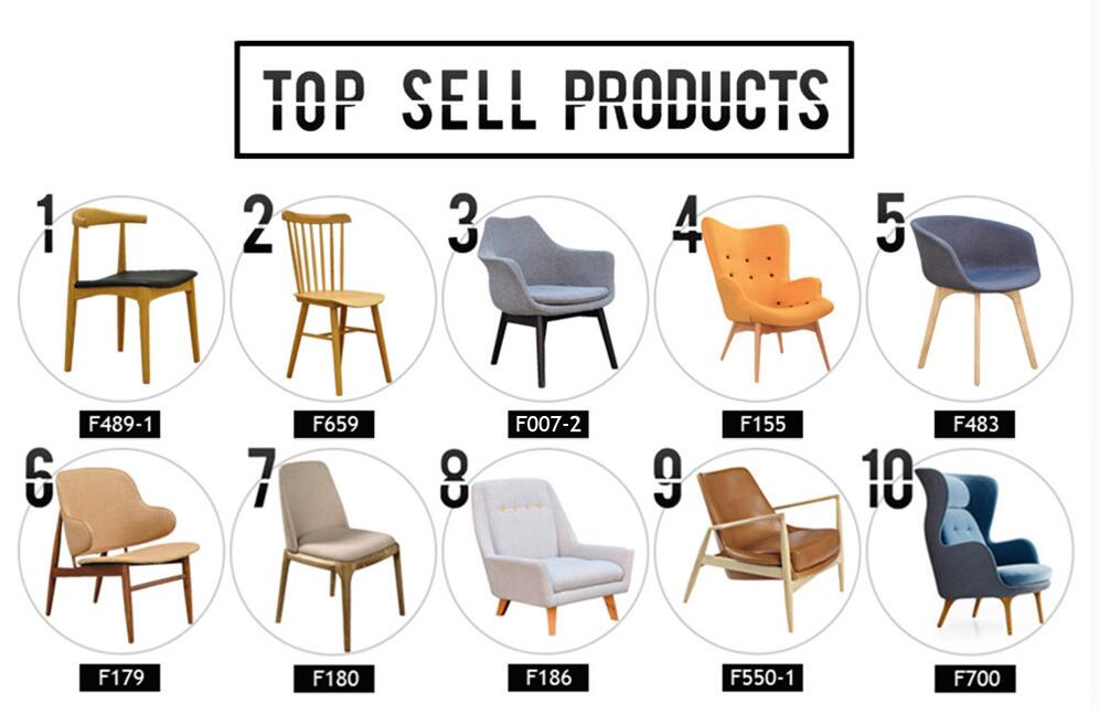 top sell products