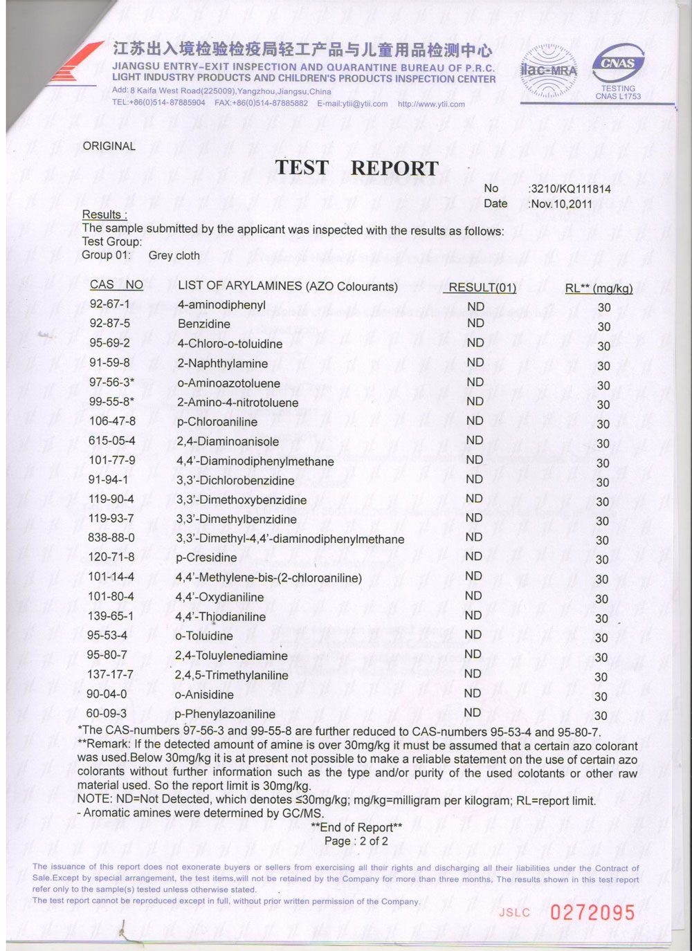 AZO free TEST REPORT