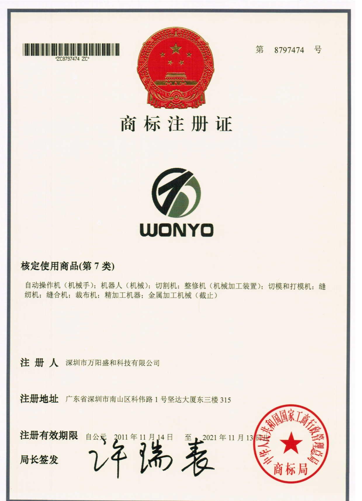 WONYO Certificates