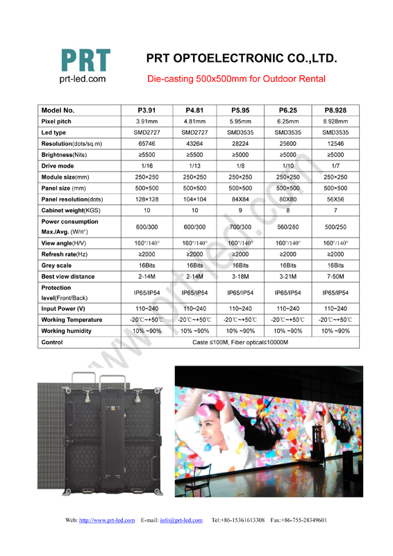 Outdoor 500x500mm Series with Die-casting cabinets for rental