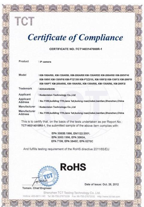 rohs ip certificate camera models certificates passed testing