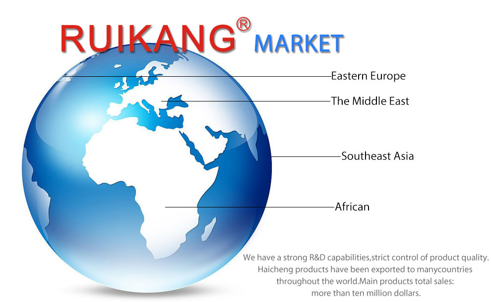 Our Global Market