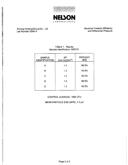 NELSON TEST REPORT for MELTBLOWN NONWOVEN(Page2)