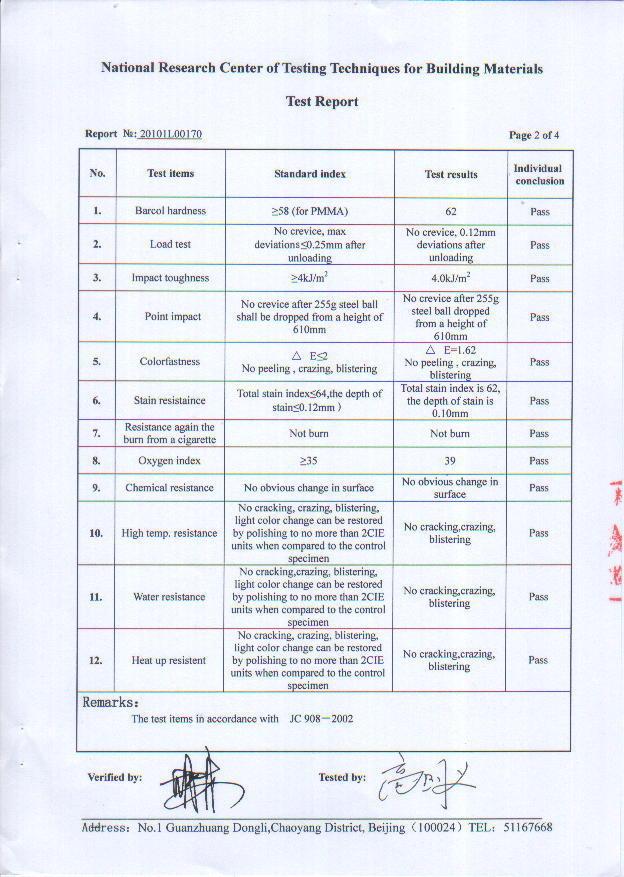 Raw Materials Testing Report