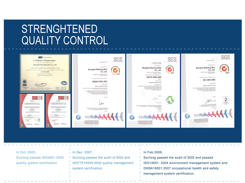 SUNLONG Certificate