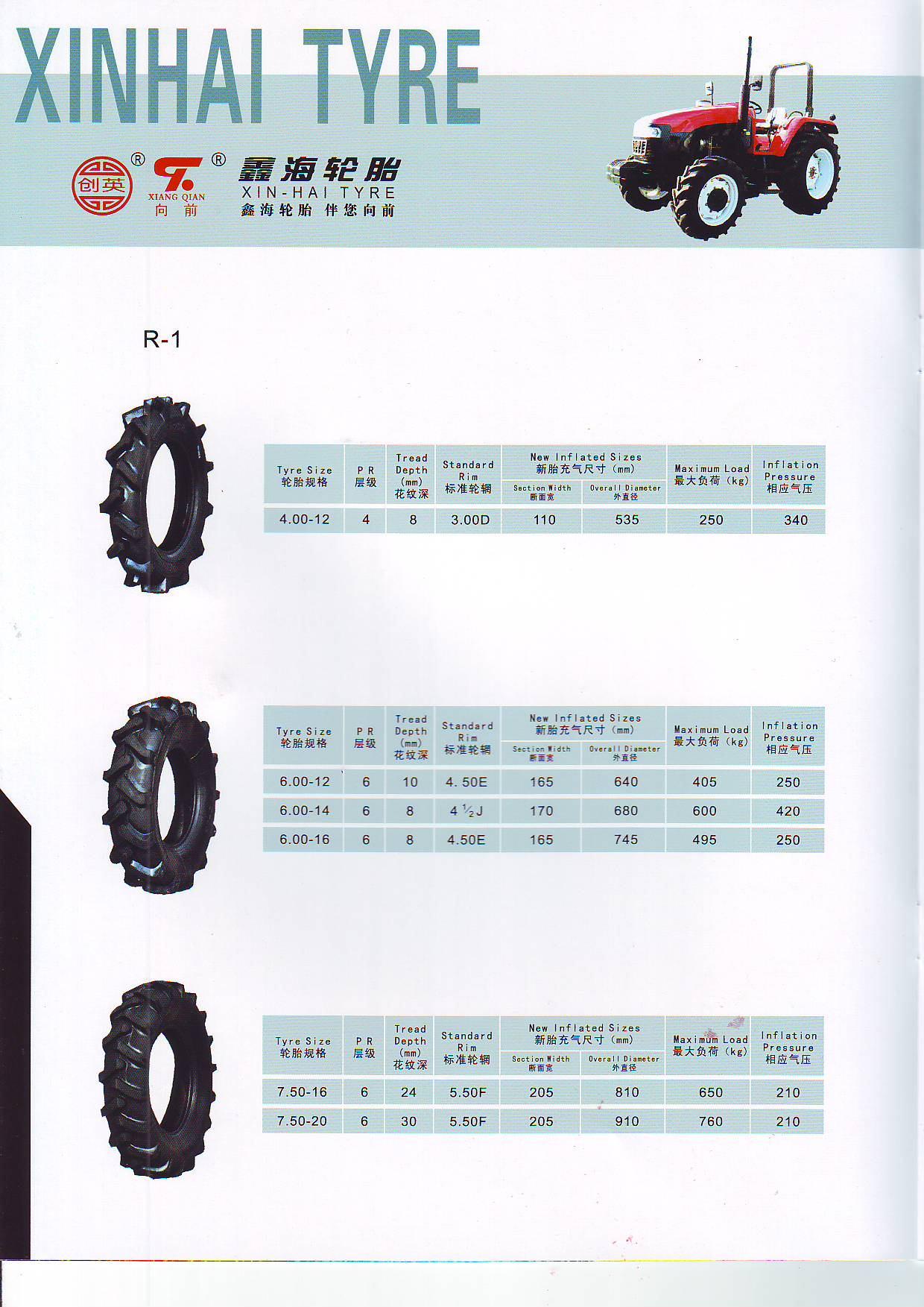 Product Catalogue3