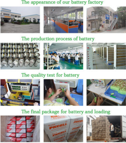 experienced factory of customized rechargeable lithium-ion battery solutions&battery packs