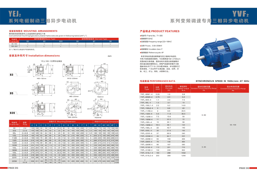 Leadrive Catalog20