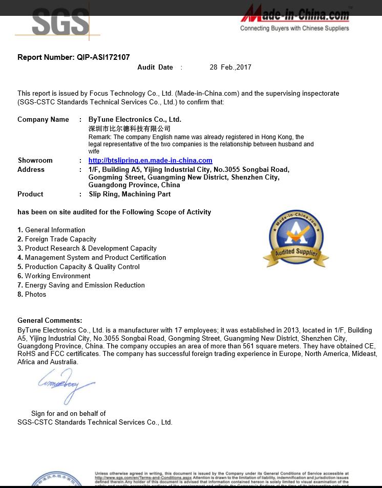 SGS certified in Feb.2017