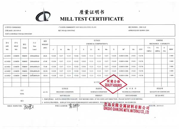 Mill Test Certificate Nm600 Steel Plate Qingdao