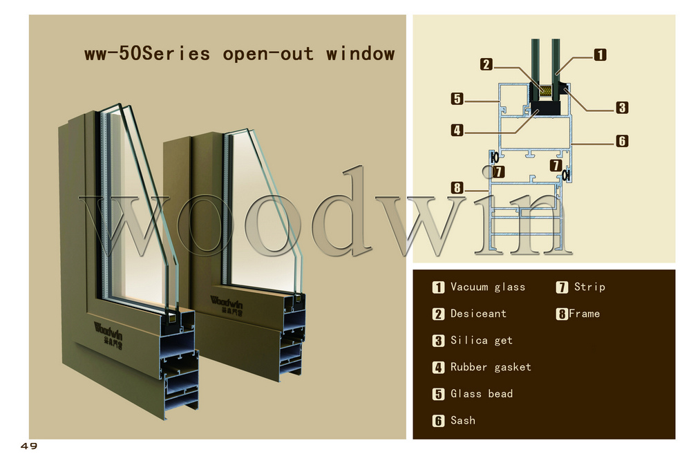 Aluminum Thermal Break Window