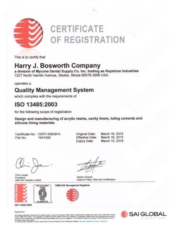 CE Certificate for Materials