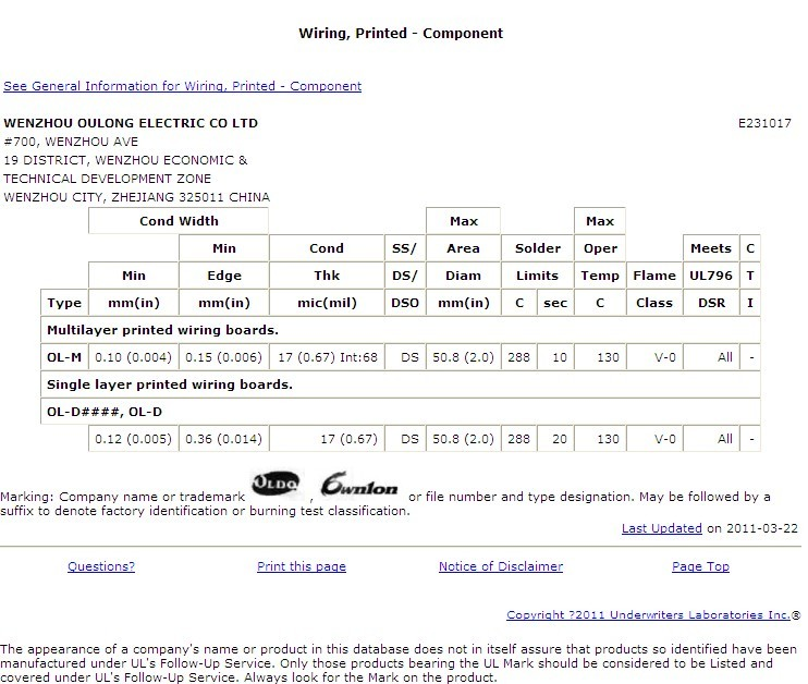 UL certifacte