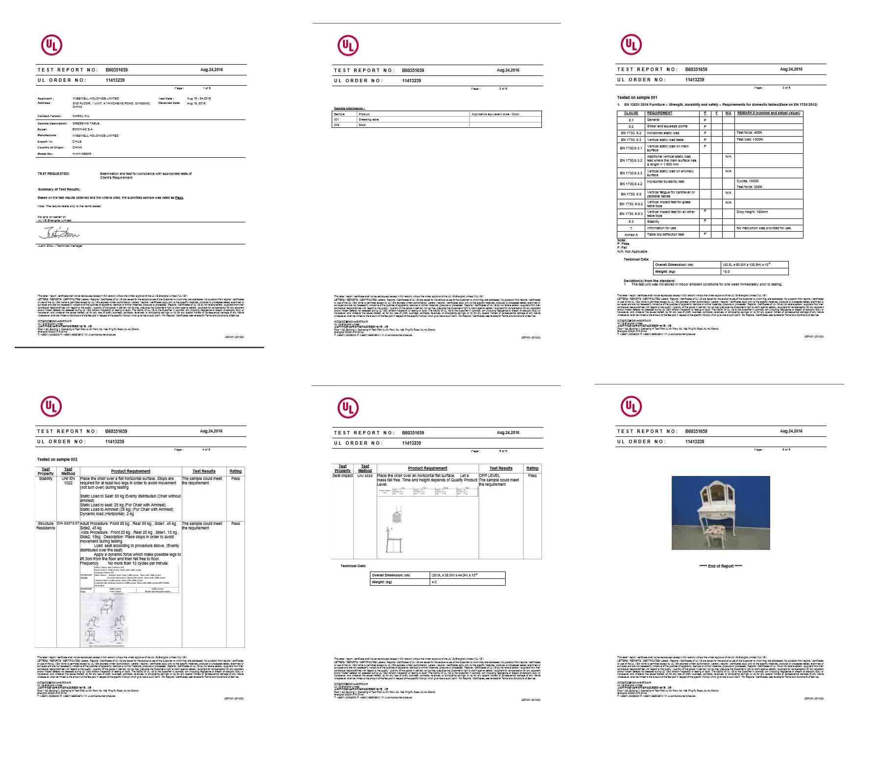 Certificates-4