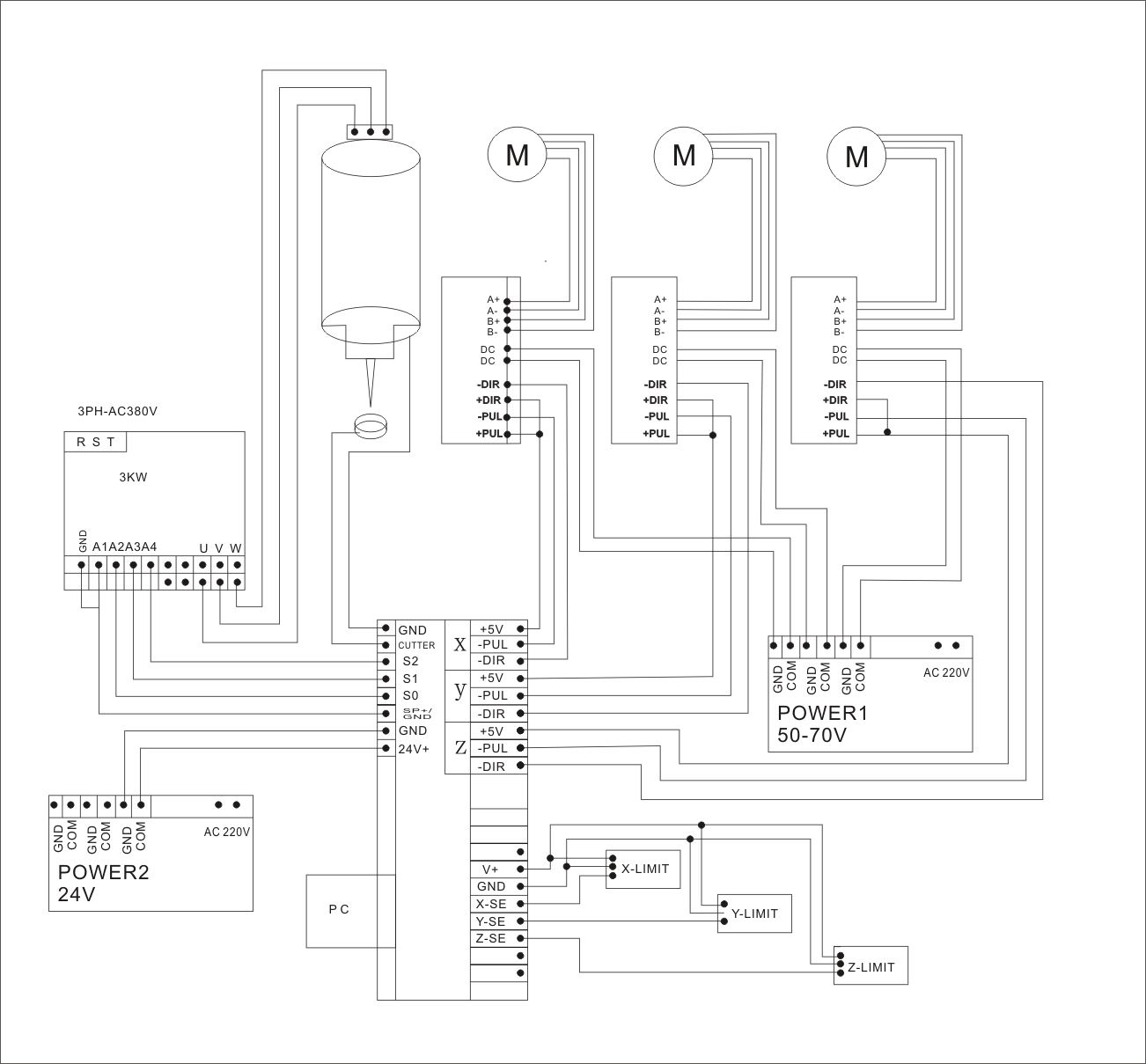 Wiring diagram for Woodworking CNC Router - Tengzhou Jianda CNC ...