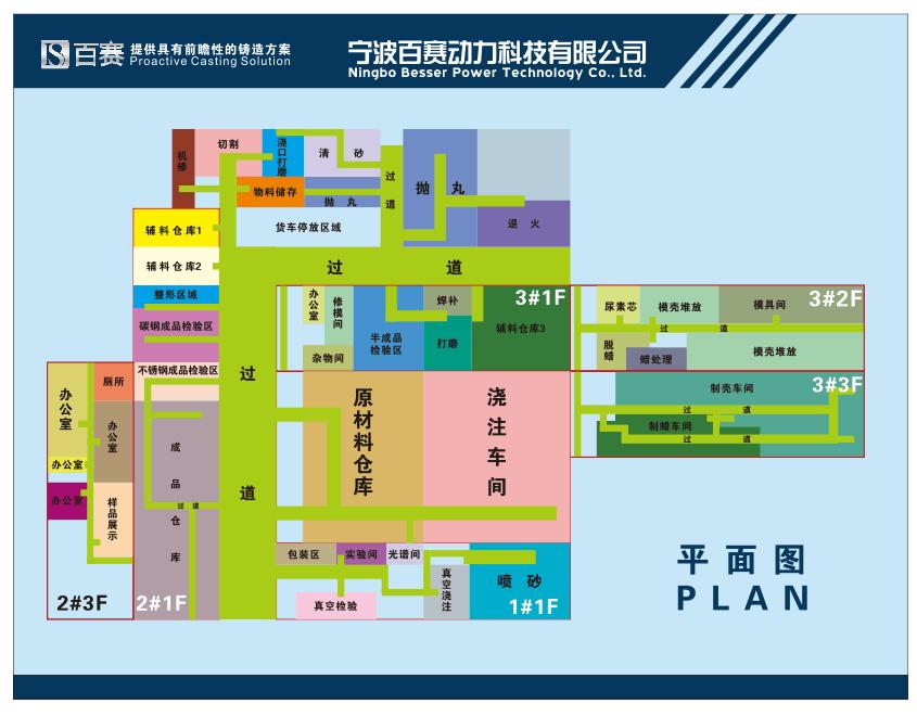 Factory Plan