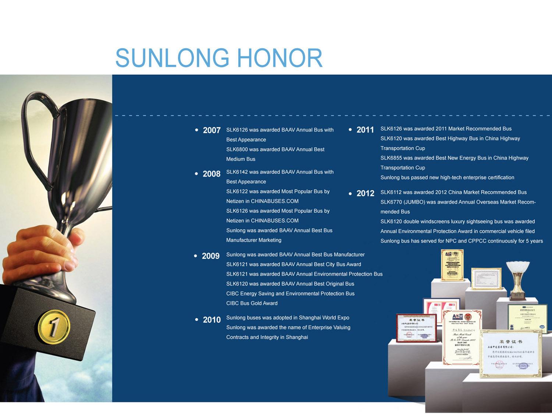 SUNLONG Achievement