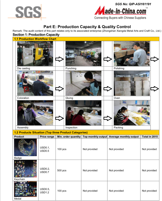 production capacity & quality control