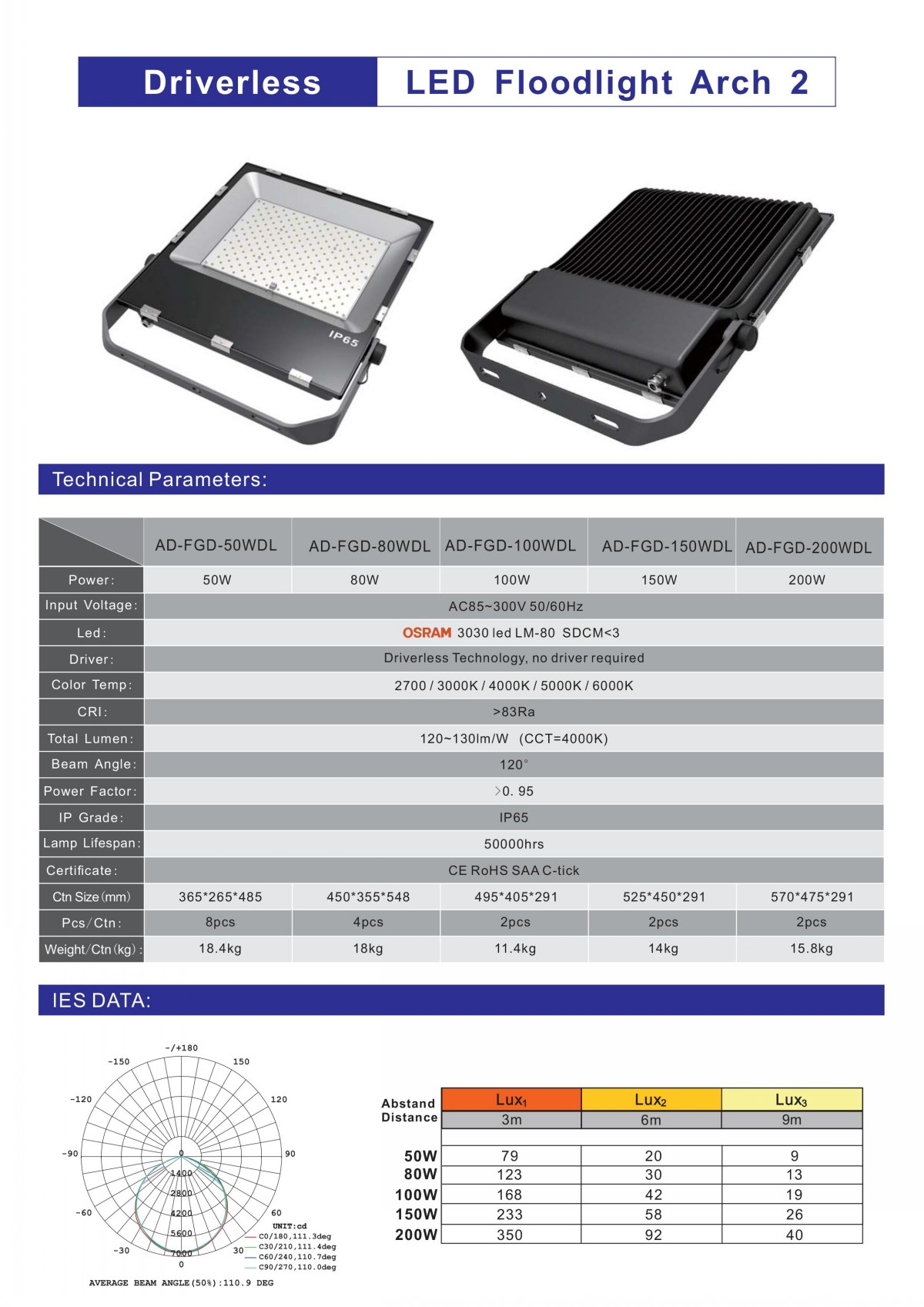 Driverless led flood light data sheet 0001