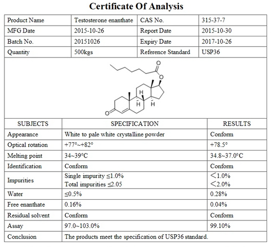 USP Testosterone enanthate