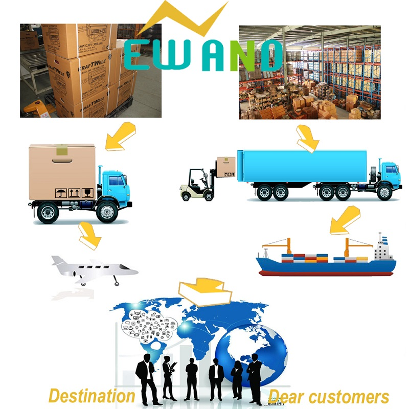 storage,package and shipping terms