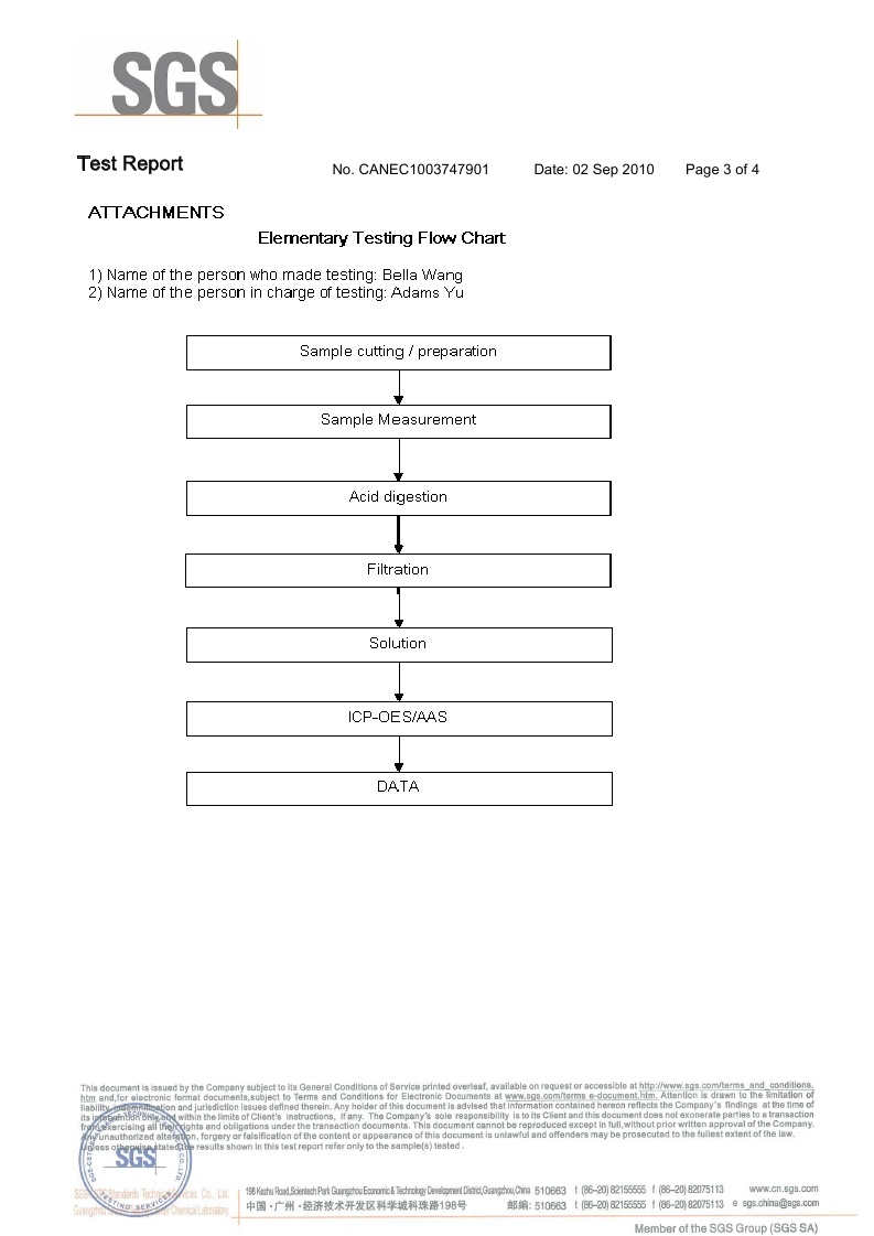 Alkaline Water Stick SGS Certificate page 3