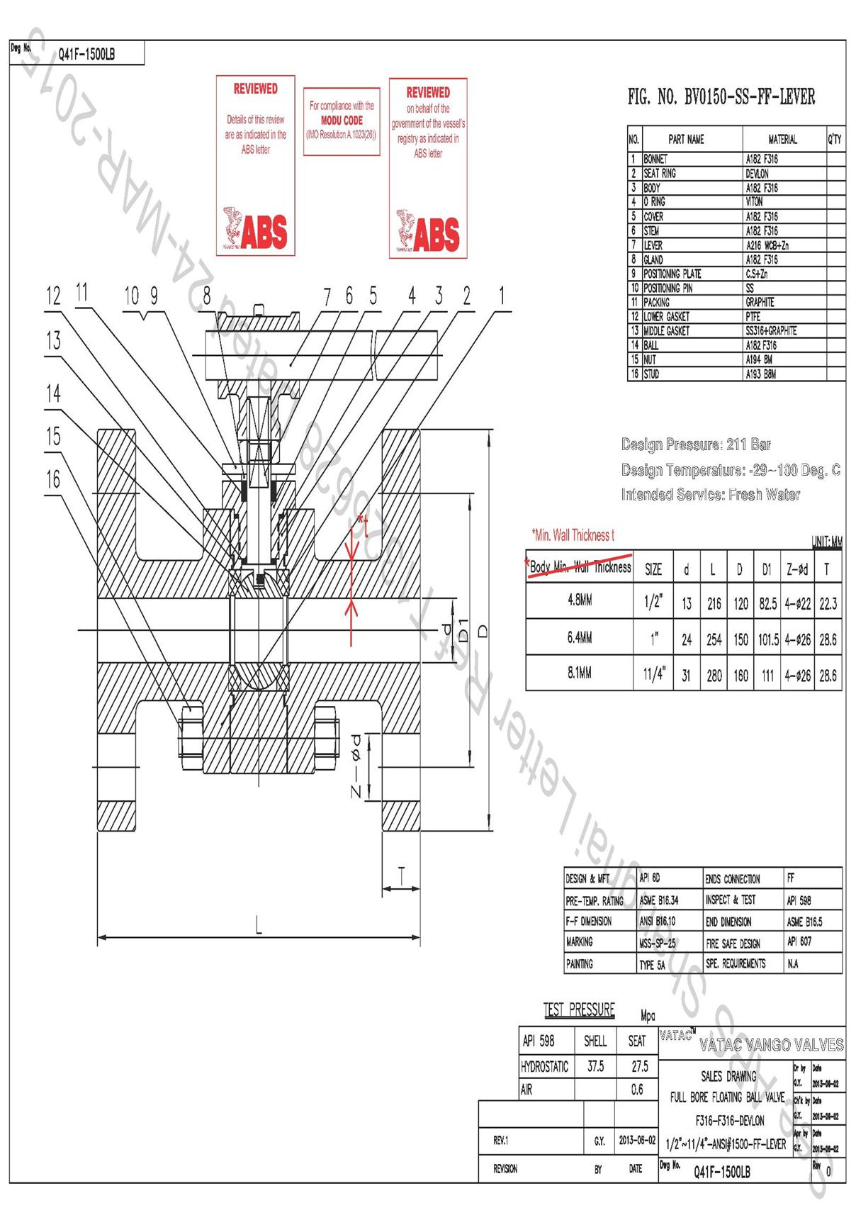 ABS Ball Valve Cert.