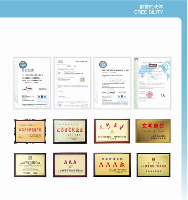 Certificates of MJY