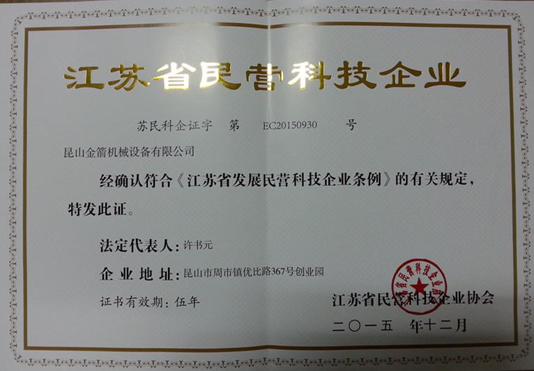 Jiangsu private technology enterprises
