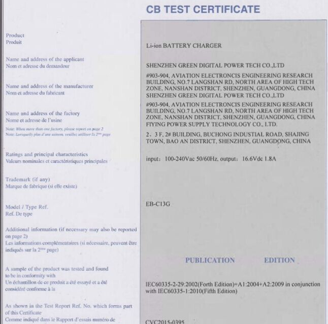CB Test