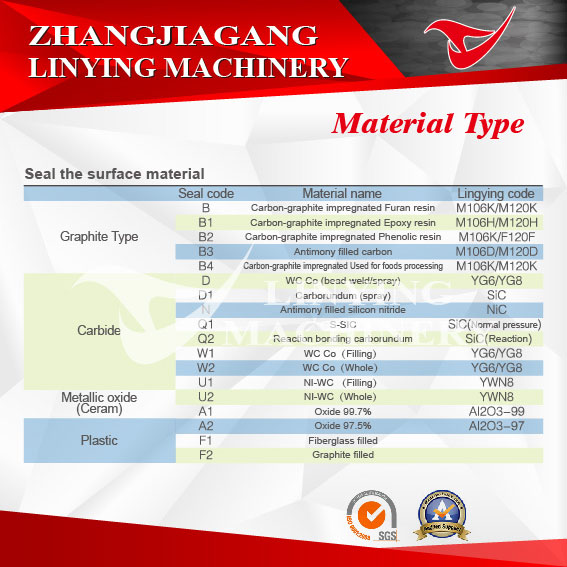 Mechanial Seal the Surface Material