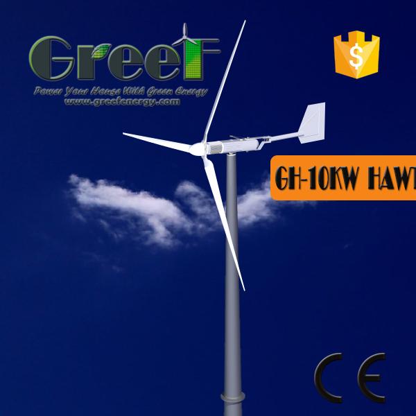 Horizontal Wind Turbine