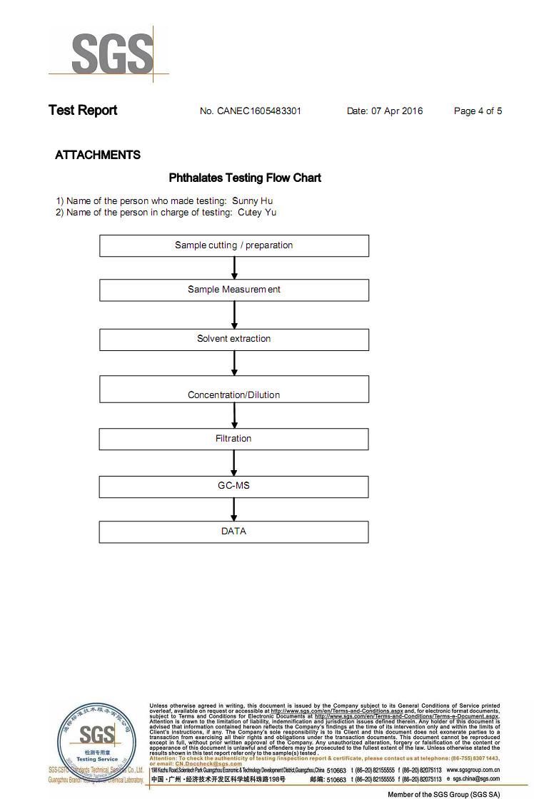 PVC NON-PHTHALATE- 03