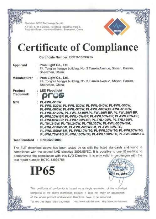 IP65 for led floodlight