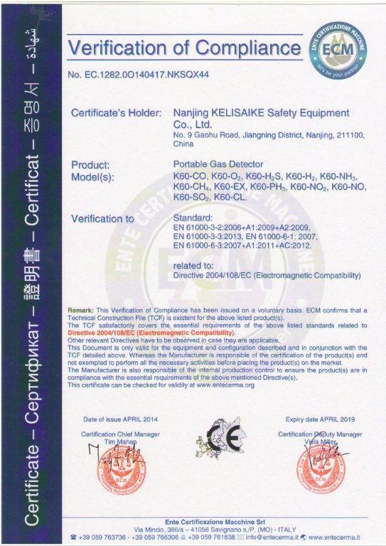 K60 single gas detector CE certificate