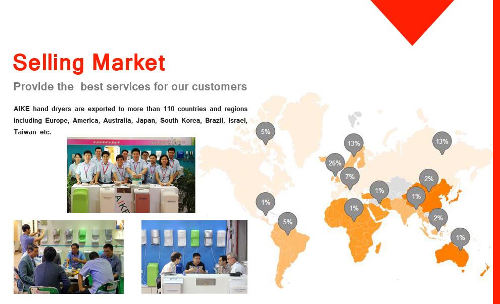 Selling Market