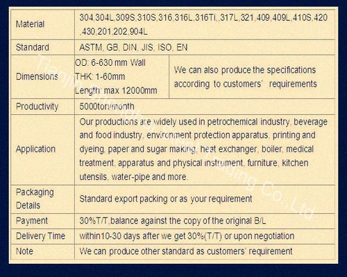 Product Specification--SS Pipe & Tube