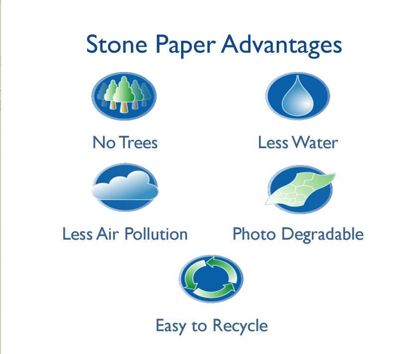 Stone Paper Advantages