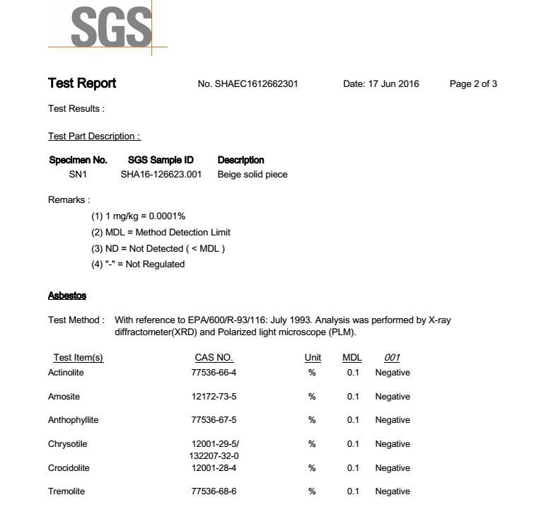 SGS 100% Non-asbestors Test Report of Sandwich Panel