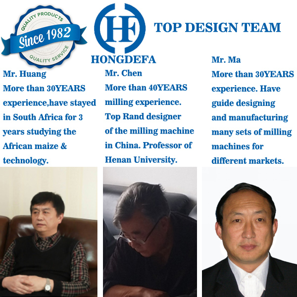 Top Design Team