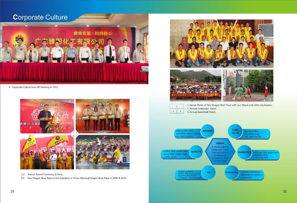 Yatu Car Paint - Corporate culture