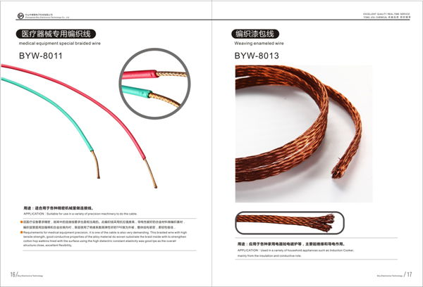 Medical equipment special braided wire